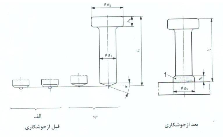 مشخصات ابعادی گلمیخ