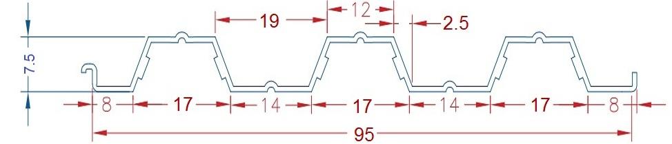 مشخصات ورقهای عرشه فولادی