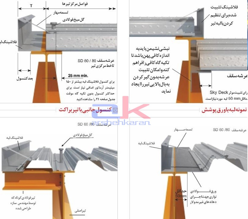 مشخصات فنی سقف کامپوزیت عرشه فولادی